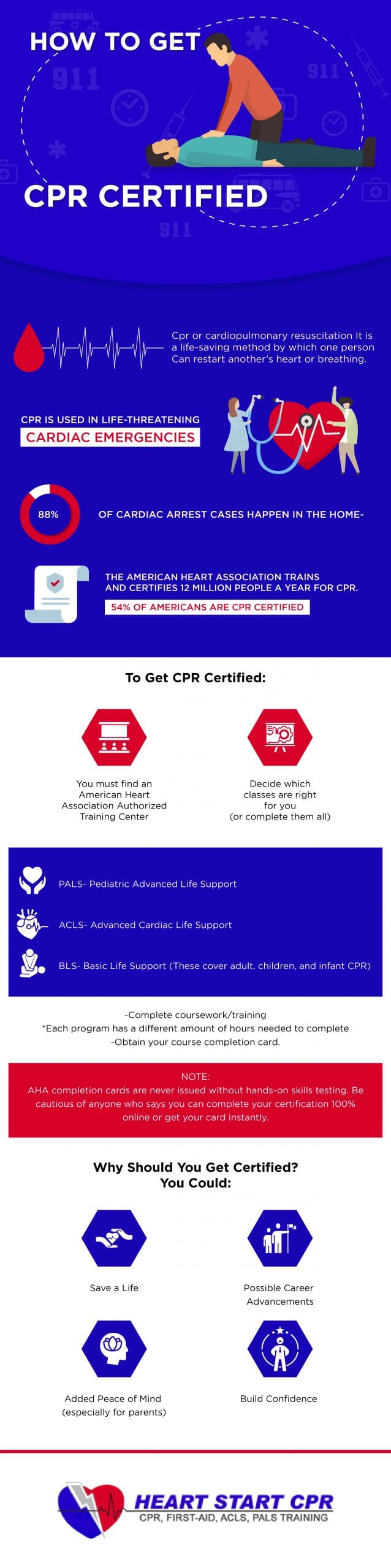 How To Get CPR Certified by Heart Start CPR